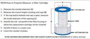 cartridge measurements