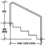 Pool Deck Stair Rail
